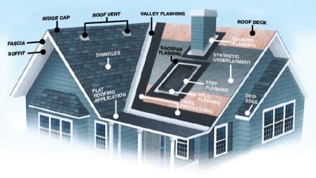 Savant Building Solutions