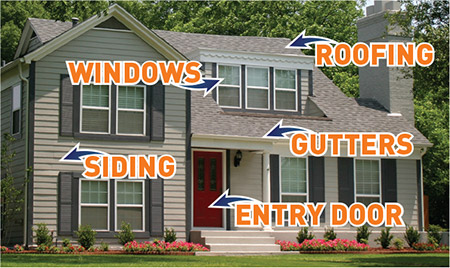 3rd Generation Home Improvements LLC - Eastlake, Ohio - Roofing, Replacement Windows, Entry Doors, Vinyl Siding and Gutters